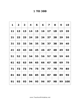 1 to 300 Numbers Chart Teachers Printable