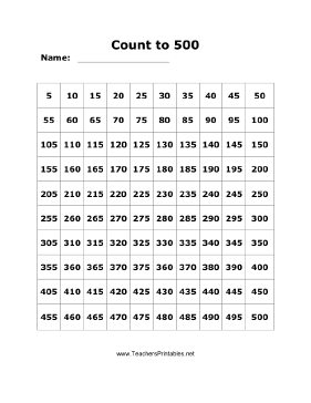 5 to 500 by 5s Numbers Chart Teachers Printable