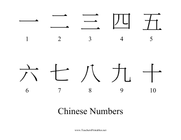 Chinese Numbers Teachers Printable