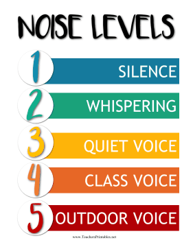 Classroom Noise Levels Poster Teachers Printable