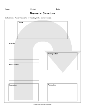 Dramatic Structure Teachers Printable