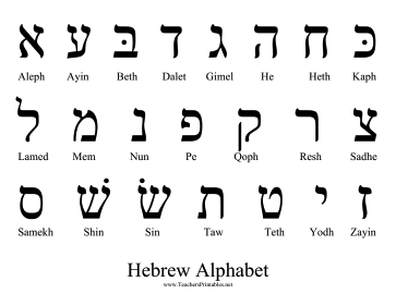 Hebrew Alphabet Teachers Printable