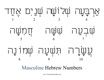 Hebrew Numbers Masculine Teachers Printable