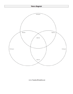 Large Venn Diagram Teachers Printable