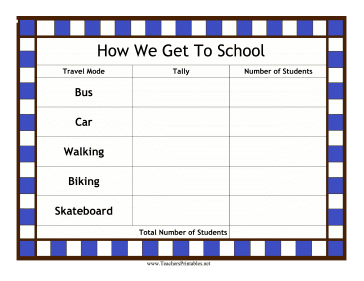 Modes Of Transportation Tally Teachers Printable