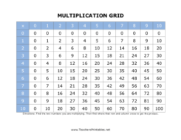 Multiplication Grid Teachers Printable