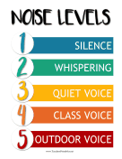 Classroom Noise Levels Poster