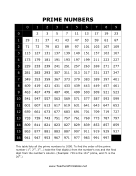 List of Prime Numbers