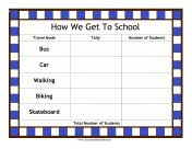 Modes Of Transportation Tally