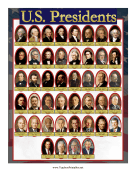 US Presidents Chart