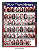 US Vice Presidents Chart