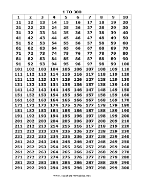 to 300 numbers chart single page all the numbers between 1 and 300 ...