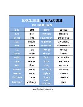 Que spanish to english