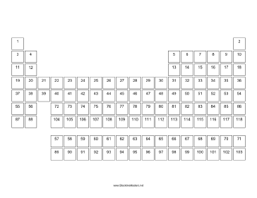 Periodic table template idealstalist periodic table blackline master periodic table template urtaz Images