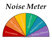 Classroom Noise Meter Poster teachers printables
