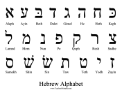Hebrew Alphabet teachers printables